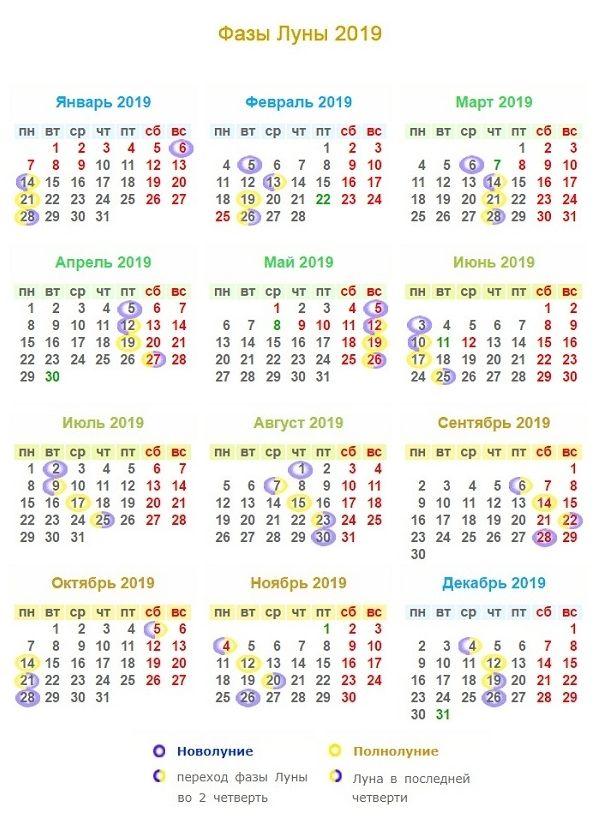 лунный календарь цветовода